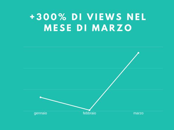 Infographic Presentation (1)