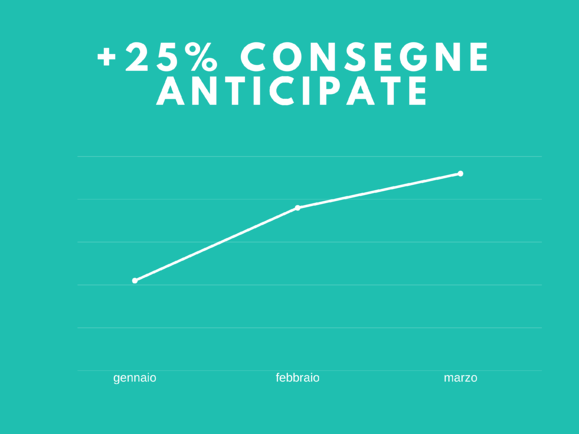 Infographic Presentation-2